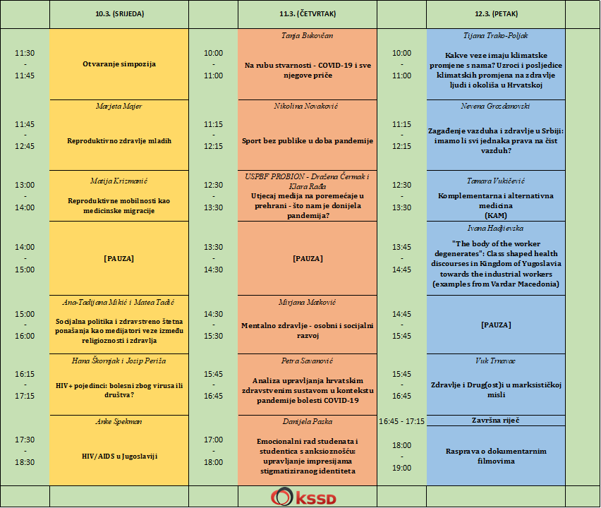 Raspored simpozija 'Društvo zdravlja i bolesti'